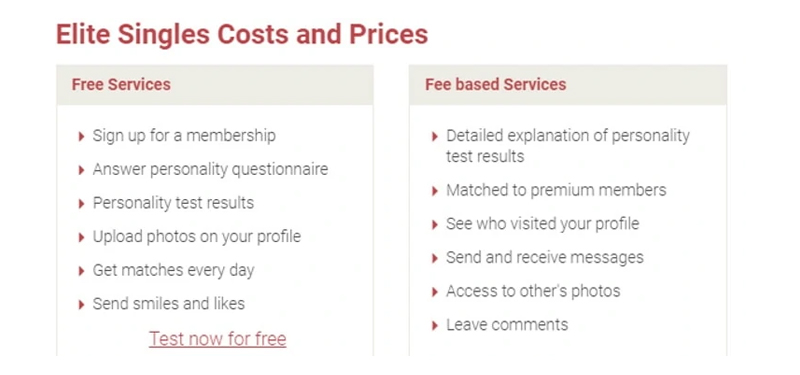 EliteSingles comes with the following membership options